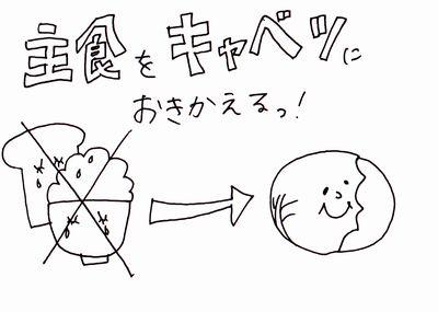 日本人が一番痩せるダイエットで紹介されていた「キャベツダイエット」の効果的なやり方