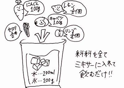 驚きのダイエット効果を発揮する「クレンズダイエット」のレシピ