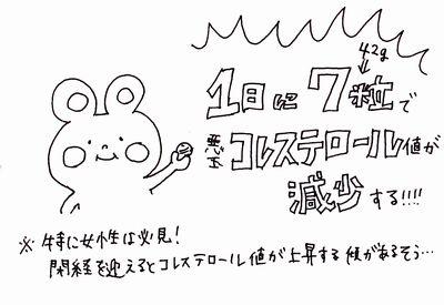 くるみダイエット2