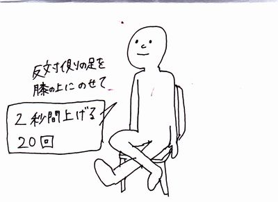 老化を防ぐのは「ヤンキー座り」簡単ですぐできる腰痛対策